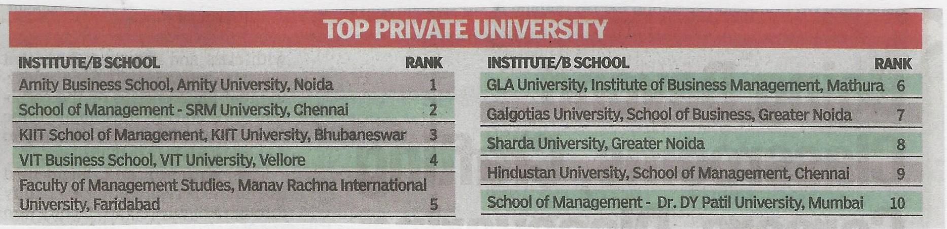 Top Private University- Amity Business School, Amity University, Noida ranked No 1 - Amity Events
