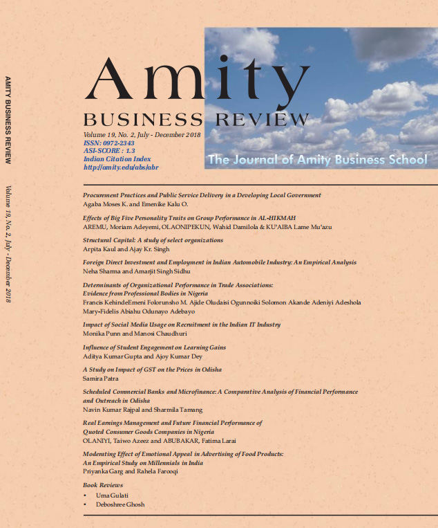Amity Business Review