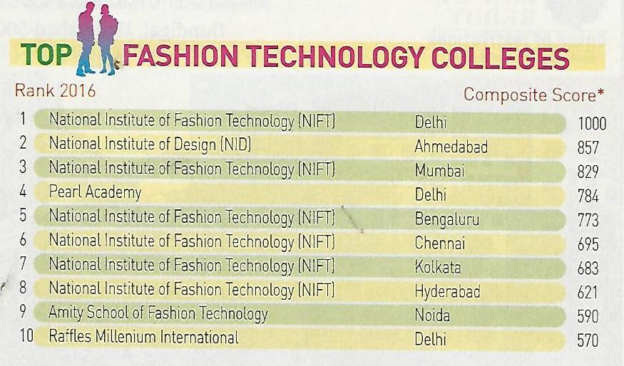Best Fashion School In India School Style