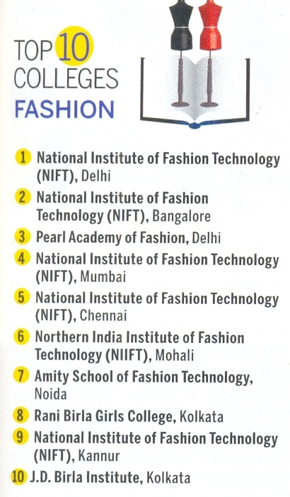 Best School For Fashion Design In India School Style